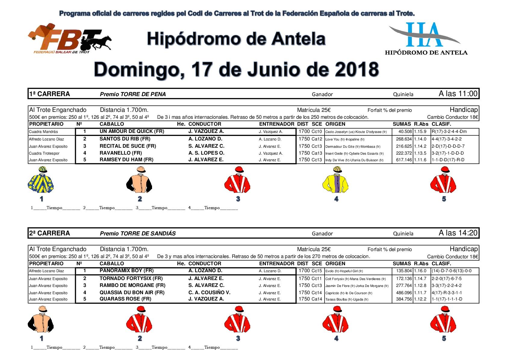 Carreras de trote enganchado, Premios Torre de Pena y Torre de Sandiás/ Hipódromo de Antela